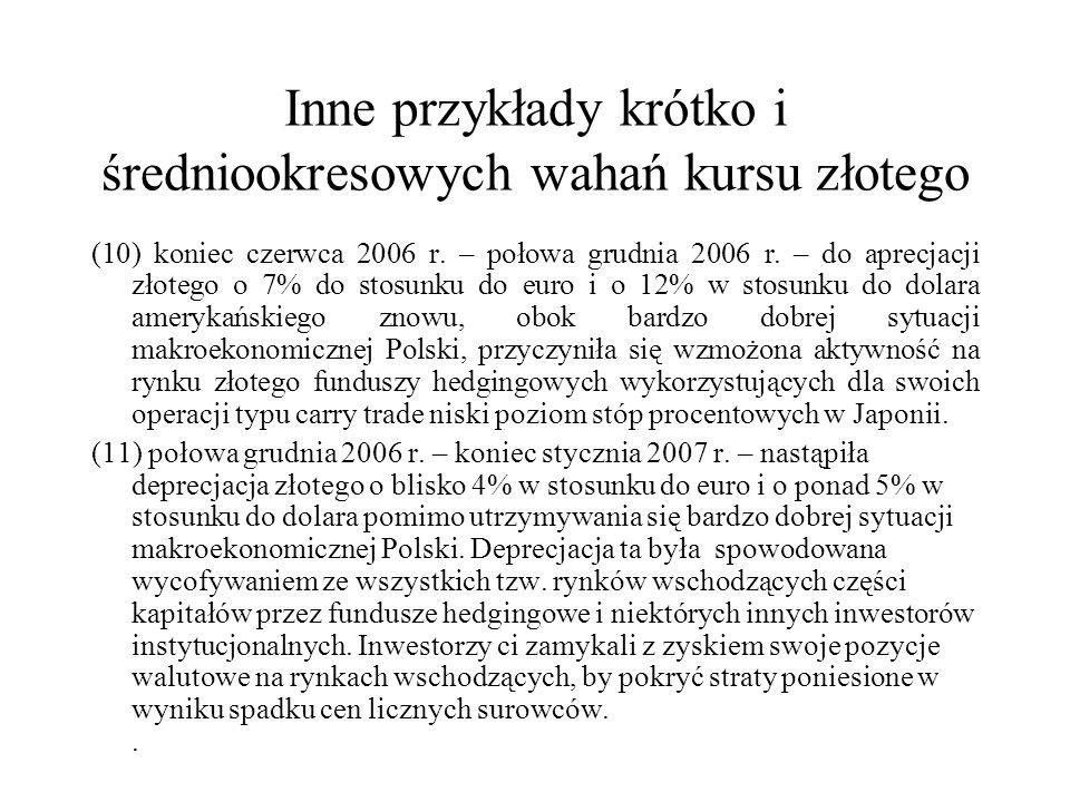 Inne przykłady krótko i średniookresowych wahań kursu złotego (10) koniec czerwca 2006 r. – połowa grudnia 2006 r. – do aprecjacji złotego o 7% do sto