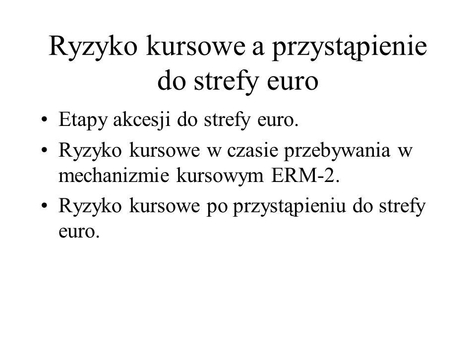 Ryzyko kursowe a przystąpienie do strefy euro Etapy akcesji do strefy euro. Ryzyko kursowe w czasie przebywania w mechanizmie kursowym ERM-2. Ryzyko k
