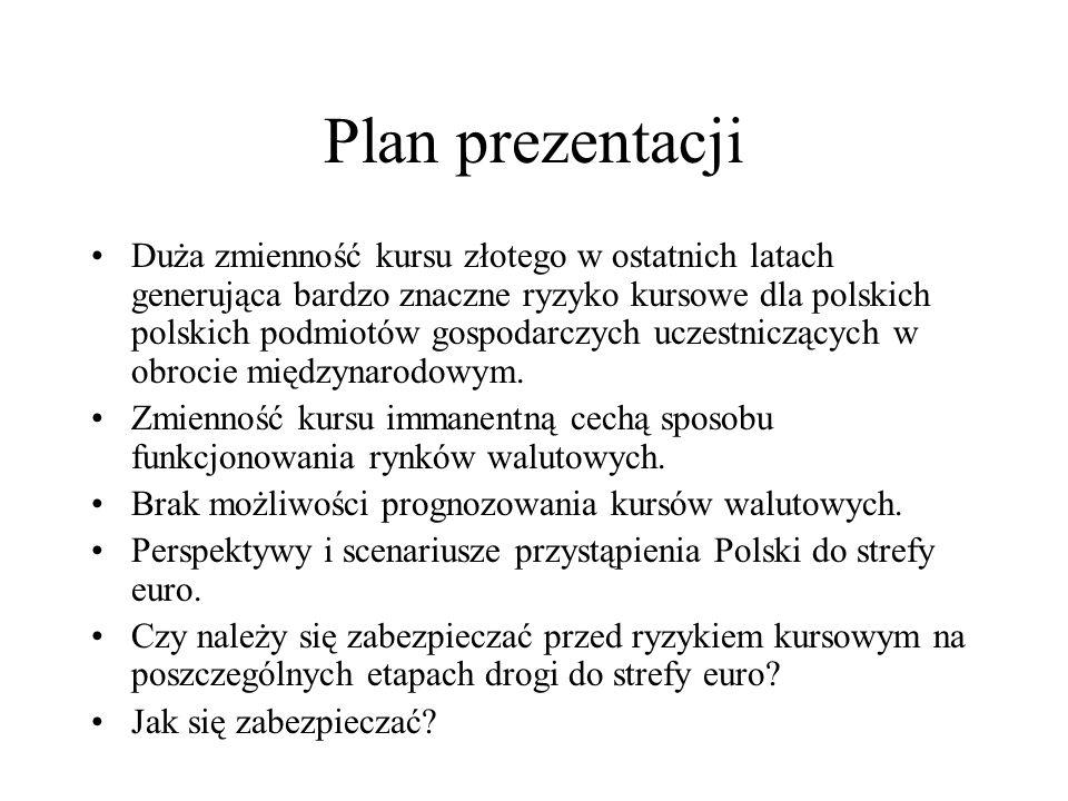Plan prezentacji Duża zmienność kursu złotego w ostatnich latach generująca bardzo znaczne ryzyko kursowe dla polskich polskich podmiotów gospodarczyc