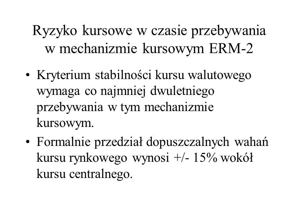 Ryzyko kursowe w czasie przebywania w mechanizmie kursowym ERM-2 Kryterium stabilności kursu walutowego wymaga co najmniej dwuletniego przebywania w t