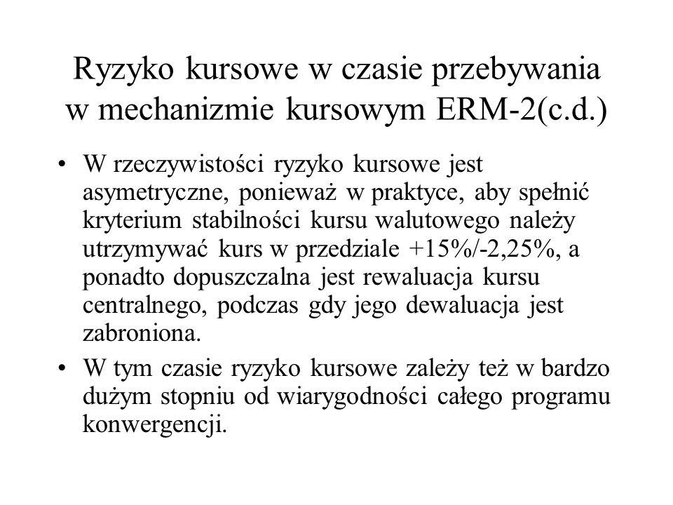 Ryzyko kursowe w czasie przebywania w mechanizmie kursowym ERM-2(c.d.) W rzeczywistości ryzyko kursowe jest asymetryczne, ponieważ w praktyce, aby spe