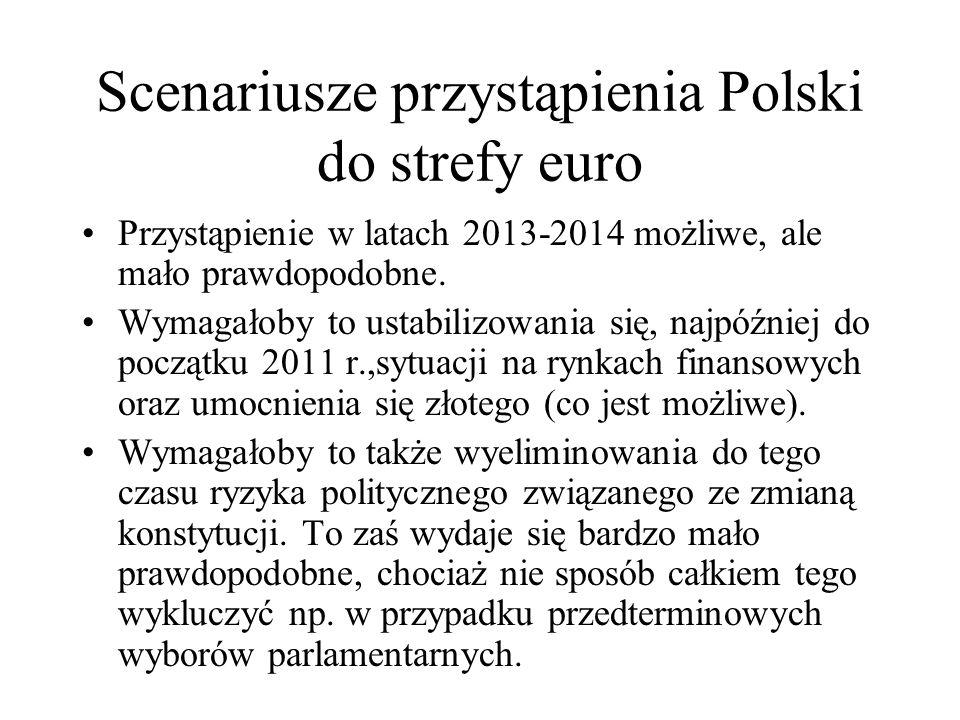 Scenariusze przystąpienia Polski do strefy euro Przystąpienie w latach 2013-2014 możliwe, ale mało prawdopodobne. Wymagałoby to ustabilizowania się, n