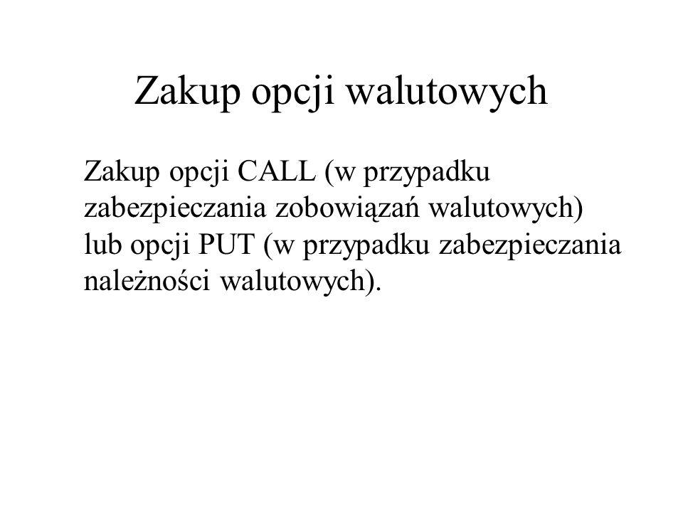 Zakup opcji walutowych Zakup opcji CALL (w przypadku zabezpieczania zobowiązań walutowych) lub opcji PUT (w przypadku zabezpieczania należności waluto