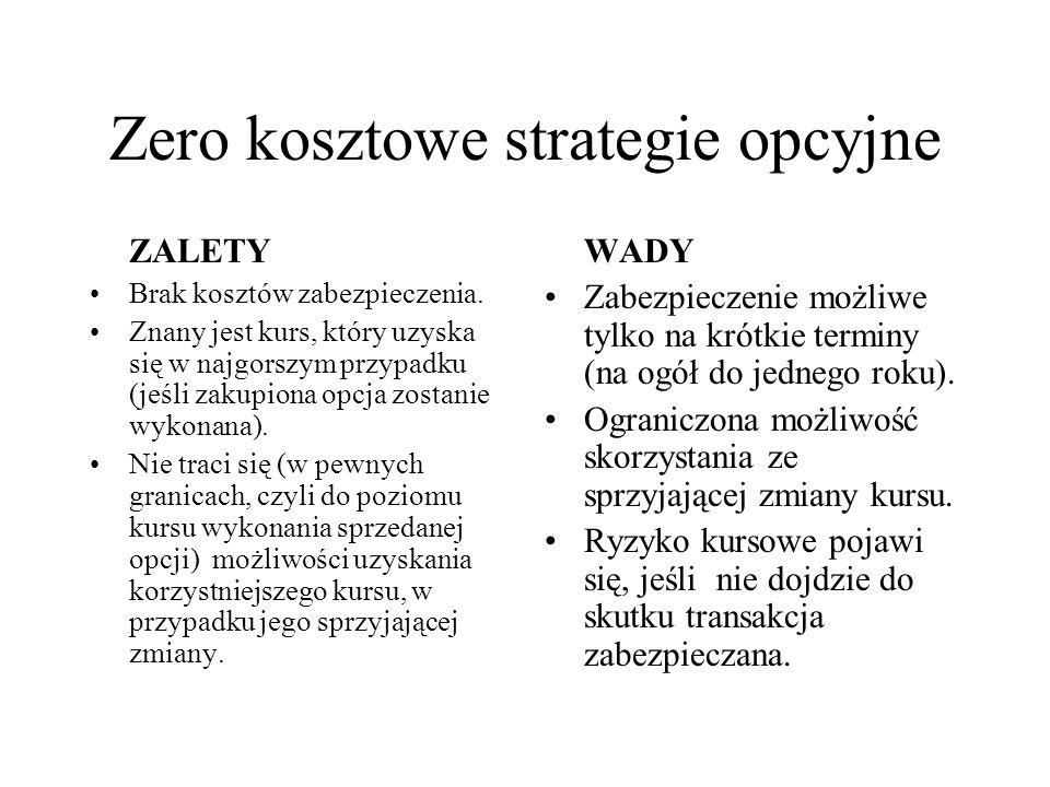 Zero kosztowe strategie opcyjne ZALETY Brak kosztów zabezpieczenia. Znany jest kurs, który uzyska się w najgorszym przypadku (jeśli zakupiona opcja zo