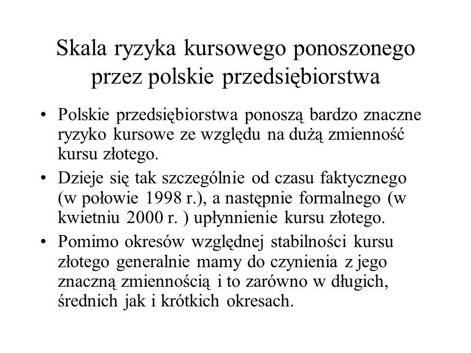 Skala ryzyka kursowego ponoszonego przez polskie przedsiębiorstwa Polskie przedsiębiorstwa ponoszą bardzo znaczne ryzyko kursowe ze względu na dużą zm