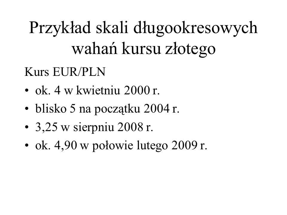 Przykład skali długookresowych wahań kursu złotego Kurs EUR/PLN ok. 4 w kwietniu 2000 r. blisko 5 na początku 2004 r. 3,25 w sierpniu 2008 r. ok. 4,90