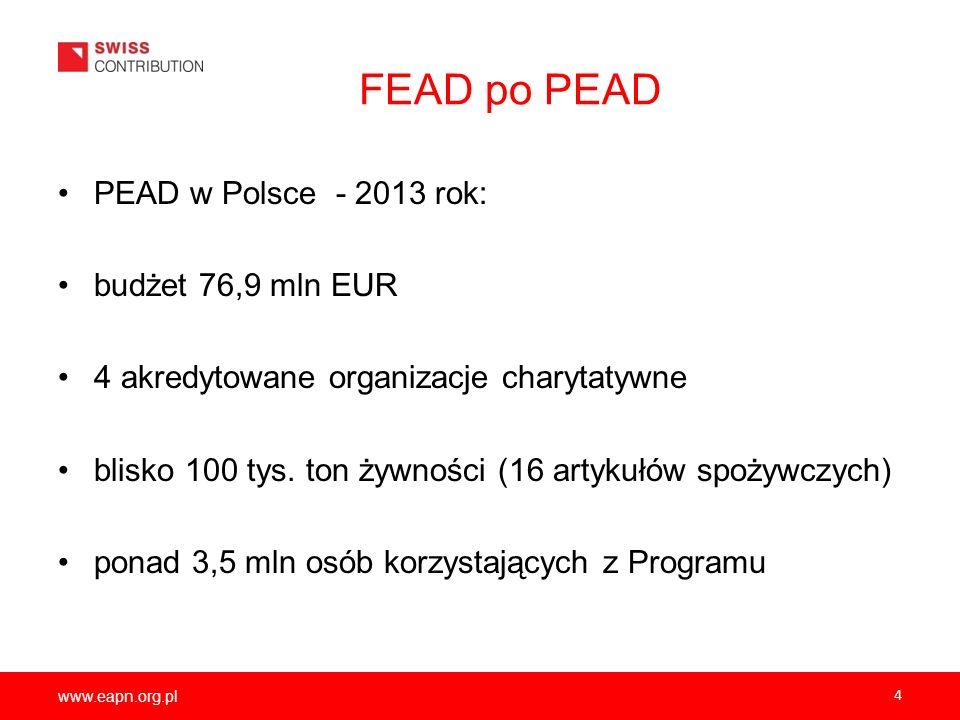 www.eapn.org.pl 4 FEAD po PEAD PEAD w Polsce - 2013 rok: budżet 76,9 mln EUR 4 akredytowane organizacje charytatywne blisko 100 tys. ton żywności (16