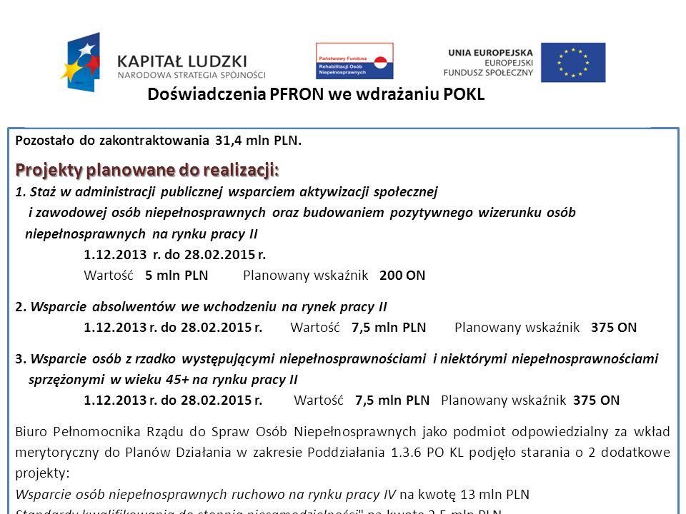 Pozostało do zakontraktowania 31,4 mln PLN. Projekty planowane do realizacji: 1. Staż w administracji publicznej wsparciem aktywizacji społecznej i za
