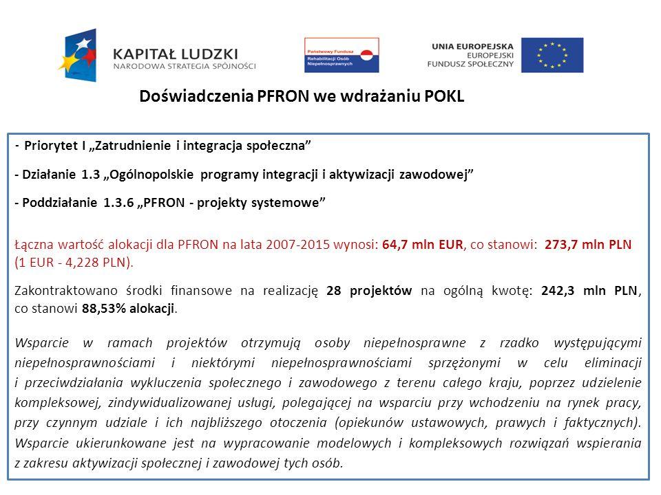 - Priorytet I Zatrudnienie i integracja społeczna - Działanie 1.3 Ogólnopolskie programy integracji i aktywizacji zawodowej - Poddziałanie 1.3.6 PFRON
