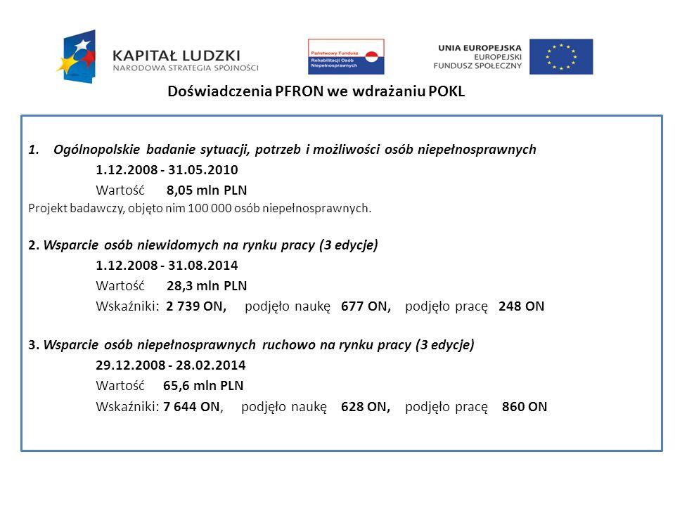 1.Ogólnopolskie badanie sytuacji, potrzeb i możliwości osób niepełnosprawnych 1.12.2008 - 31.05.2010 Wartość 8,05 mln PLN Projekt badawczy, objęto nim