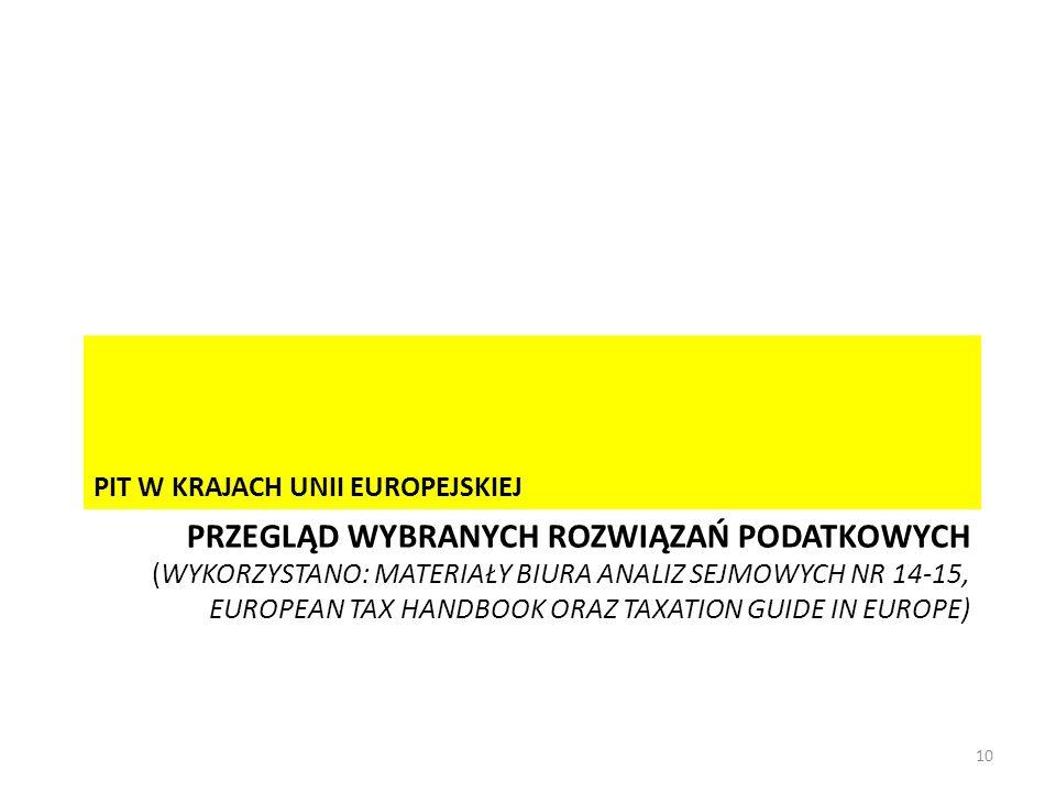 PRZEGLĄD WYBRANYCH ROZWIĄZAŃ PODATKOWYCH (WYKORZYSTANO: MATERIAŁY BIURA ANALIZ SEJMOWYCH NR 14-15, EUROPEAN TAX HANDBOOK ORAZ TAXATION GUIDE IN EUROPE