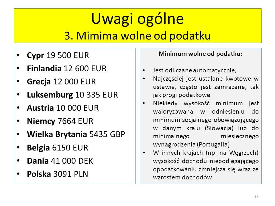 Uwagi ogólne 3. Mimima wolne od podatku Cypr 19 500 EUR Finlandia 12 600 EUR Grecja 12 000 EUR Luksemburg 10 335 EUR Austria 10 000 EUR Niemcy 7664 EU