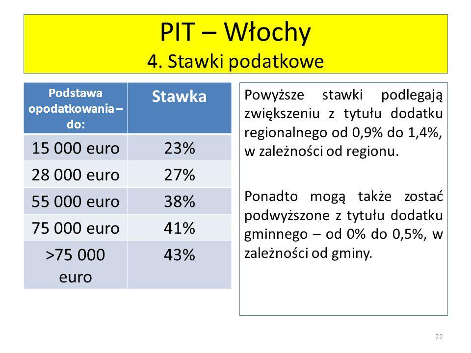 PIT – Włochy 4. Stawki podatkowe Podstawa opodatkowania – do: Stawka 15 000 euro23% 28 000 euro27% 55 000 euro38% 75 000 euro41% >75 000 euro 43% Powy