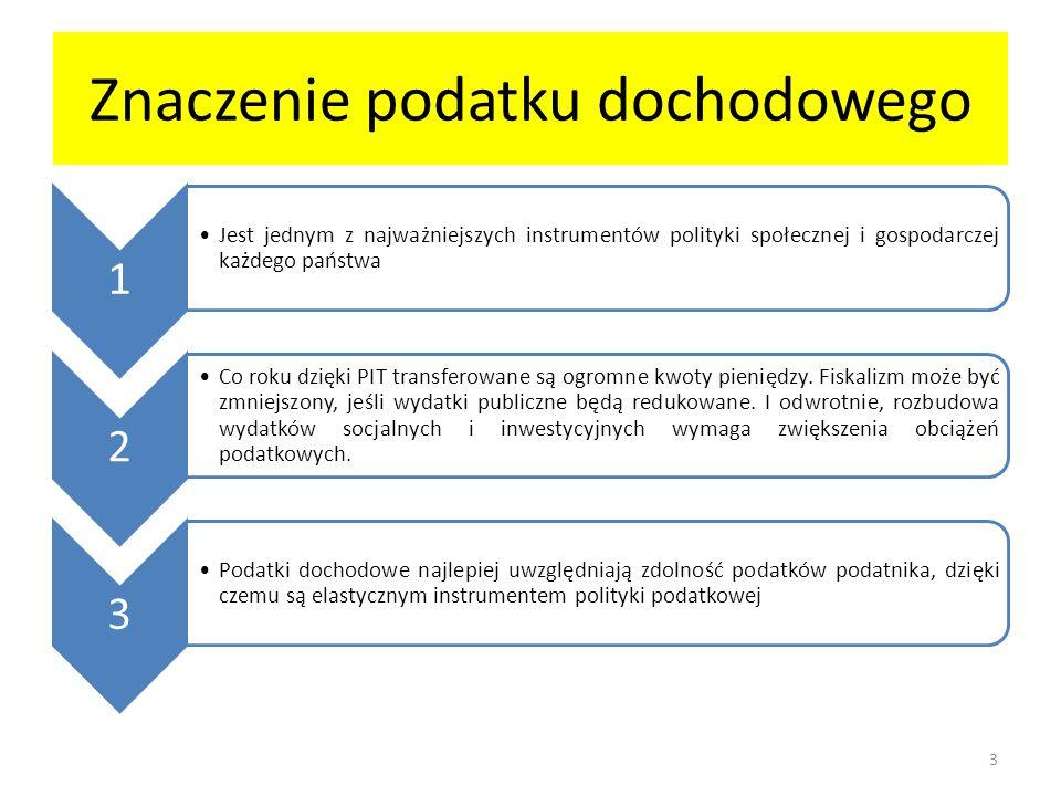 Główne różnice w konstrukcji PIT w państwach UE Alokacja Wyłącznie budżet państwa Budżet państwa i budżety JST (regionalne) Budżet państwa i publiczne fundusze ubezpieczeniowe Preferencje podatkowe Ulgi podatkowe Zwolnienia podatkowe Wspólne rozliczanie Rok podatkowy Alternatywne warianty rozliczenia Dla przedsiębiorców Dla osób duchownych Dla nierezydentów Elementy kalkulacyjne Stawki (liniowe / progresywne) Kwota wolna od podatku Minimum wolne od podatku 4