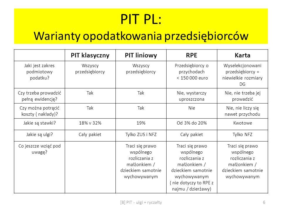 PIT PL: Warianty opodatkowania przedsiębiorców PIT klasycznyPIT liniowyRPEKarta Jaki jest zakres podmiotowy podatku? Wszyscy przedsiębiorcy Przedsiębi