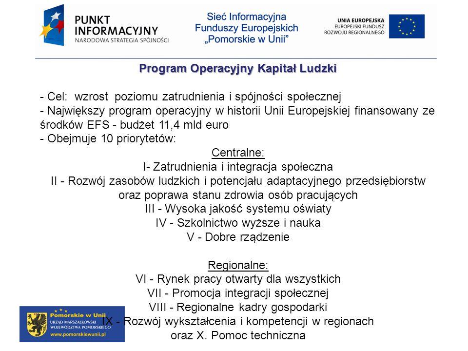Program Operacyjny Kapitał Ludzki - Cel: wzrost poziomu zatrudnienia i spójności społecznej - Największy program operacyjny w historii Unii Europejski