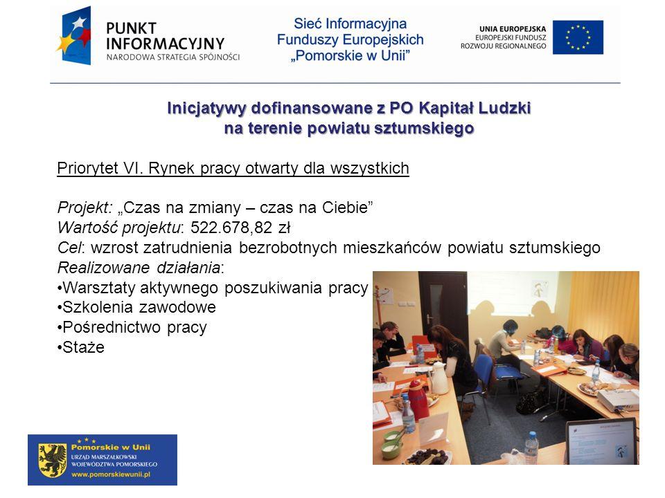 Inicjatywy dofinansowane z PO Kapitał Ludzki na terenie powiatu sztumskiego Priorytet VI. Rynek pracy otwarty dla wszystkich Projekt: Czas na zmiany –