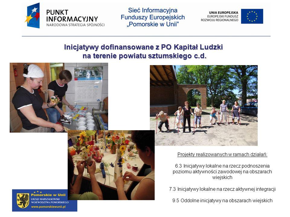 Inicjatywy dofinansowane z PO Kapitał Ludzki na terenie powiatu sztumskiego c.d. Projekty realizowanych w ramach działań: 6.3 Inicjatywy lokalne na rz