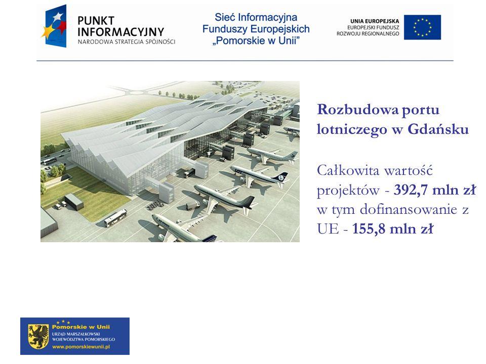 Rozbudowa portu lotniczego w Gdańsku Całkowita wartość projektów - 392,7 mln zł w tym dofinansowanie z UE - 155,8 mln zł