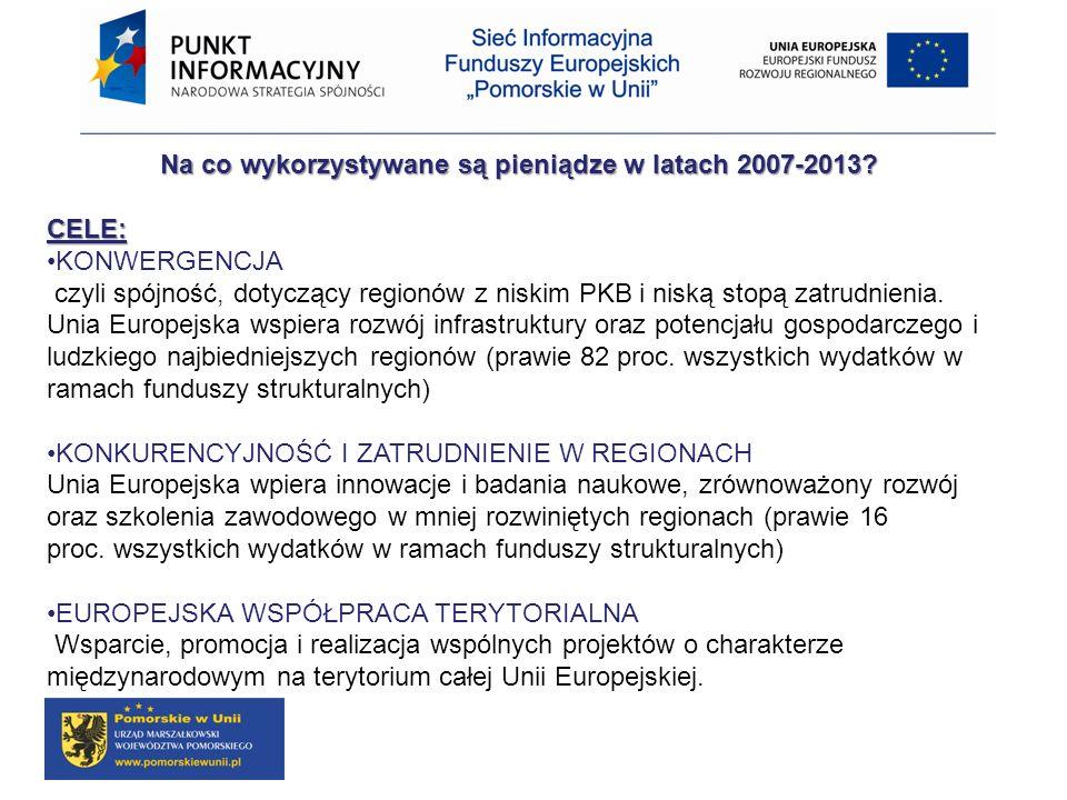 Na co wykorzystywane są pieniądze w latach 2007-2013? CELE: KONWERGENCJA czyli spójność, dotyczący regionów z niskim PKB i niską stopą zatrudnienia. U