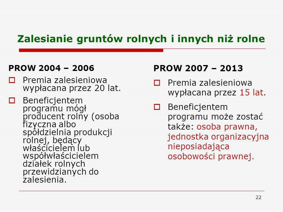 22 Zalesianie gruntów rolnych i innych niż rolne PROW 2004 – 2006 Premia zalesieniowa wypłacana przez 20 lat.