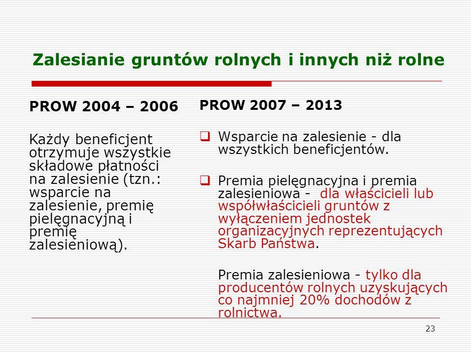 23 PROW 2004 – 2006 Każdy beneficjent otrzymuje wszystkie składowe płatności na zalesienie (tzn.: wsparcie na zalesienie, premię pielęgnacyjną i premię zalesieniową).