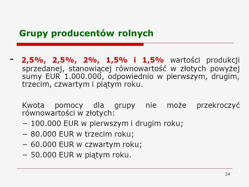 34 Grupy producentów rolnych - 2,5%, 2,5%, 2%, 1,5% i 1,5% wartości produkcji sprzedanej, stanowiącej równowartość w złotych powyżej sumy EUR 1.000.000, odpowiednio w pierwszym, drugim, trzecim, czwartym i piątym roku.