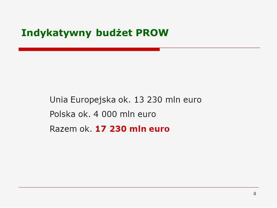 4 Indykatywny budżet PROW Unia Europejska ok.13 230 mln euro Polska ok.