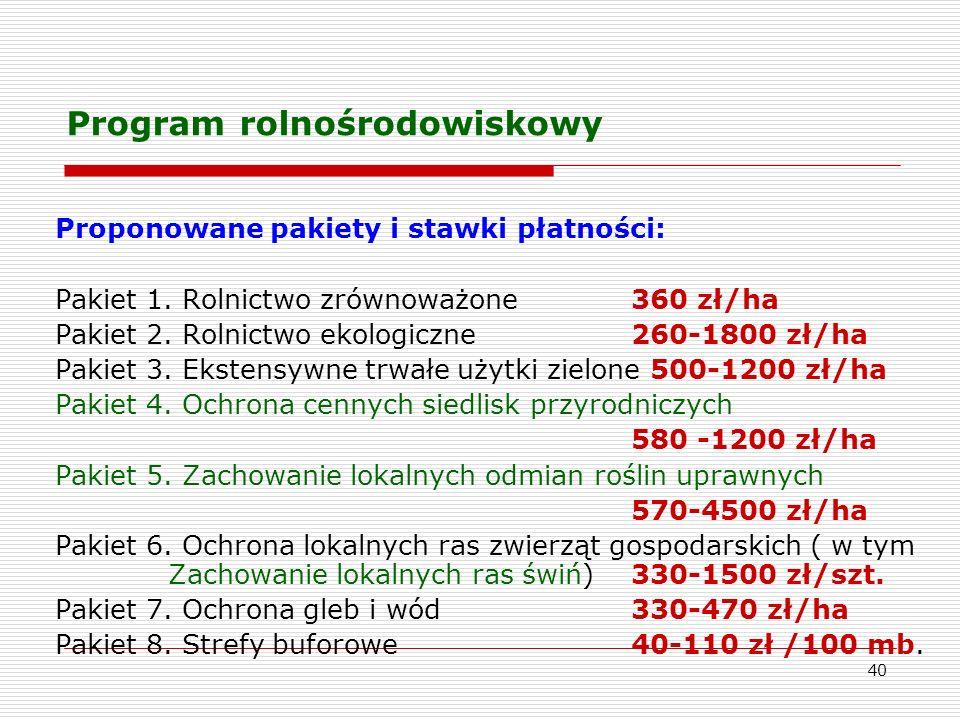 40 Program rolnośrodowiskowy Proponowane pakiety i stawki płatności: Pakiet 1.