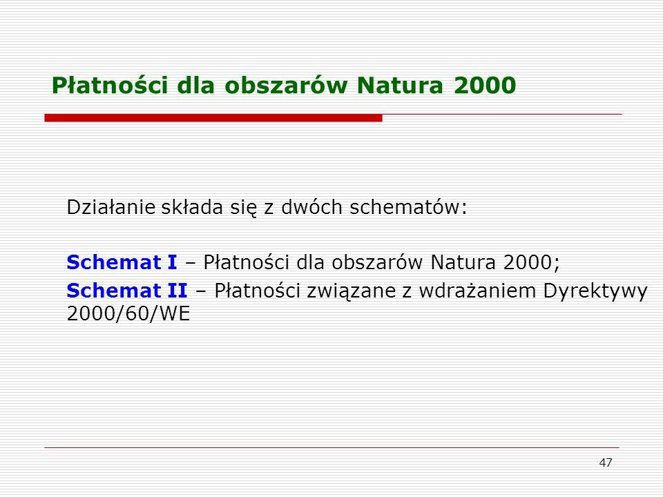 47 Płatności dla obszarów Natura 2000 Działanie składa się z dwóch schematów: Schemat I – Płatności dla obszarów Natura 2000; Schemat II – Płatności związane z wdrażaniem Dyrektywy 2000/60/WE