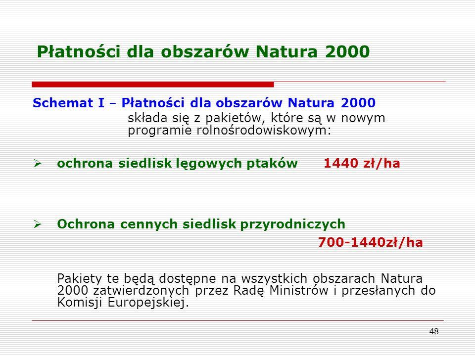 48 Płatności dla obszarów Natura 2000 Schemat I – Płatności dla obszarów Natura 2000 składa się z pakietów, które są w nowym programie rolnośrodowiskowym: ochrona siedlisk lęgowych ptaków 1440 zł/ha Ochrona cennych siedlisk przyrodniczych 700-1440zł/ha Pakiety te będą dostępne na wszystkich obszarach Natura 2000 zatwierdzonych przez Radę Ministrów i przesłanych do Komisji Europejskiej.