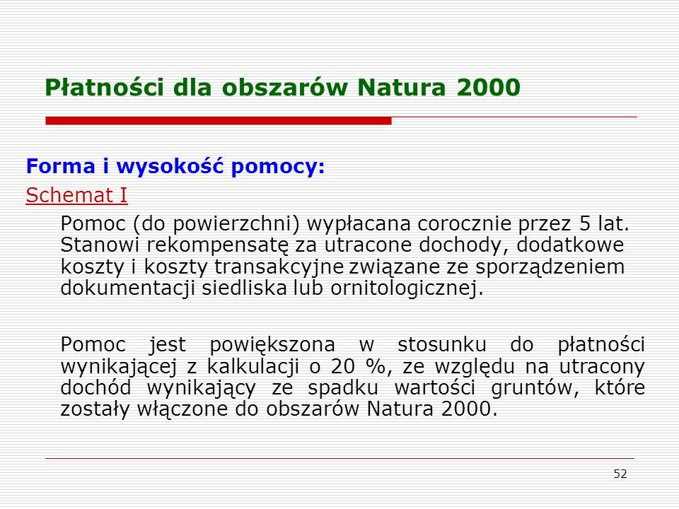 52 Płatności dla obszarów Natura 2000 Forma i wysokość pomocy: Schemat I Pomoc (do powierzchni) wypłacana corocznie przez 5 lat.