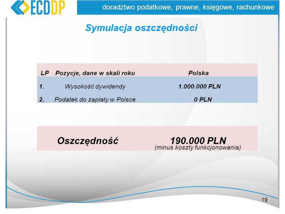 19 doradztwo podatkowe, prawne, księgowe, rachunkowe Symulacja oszczędności LPPozycje, dane w skali roku Polska 1.Wysokość dywidendy 1.000.000 PLN 2.P