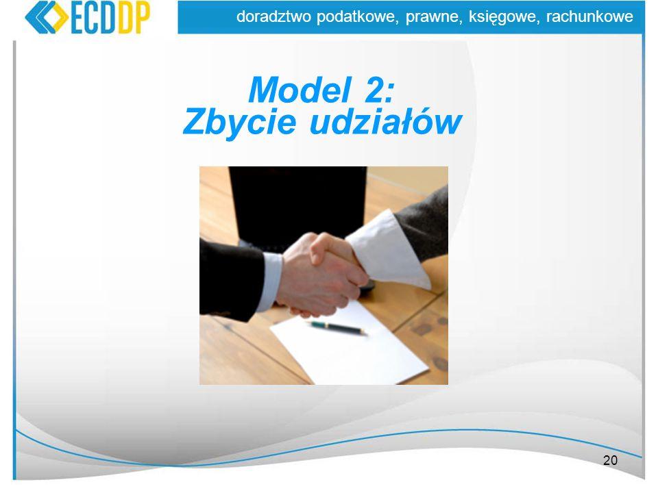 20 doradztwo podatkowe, prawne, księgowe, rachunkowe Model 2: Zbycie udziałów