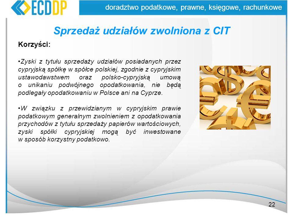 22 doradztwo podatkowe, prawne, księgowe, rachunkowe Sprzedaż udziałów zwolniona z CIT Korzyści: Zyski z tytułu sprzedaży udziałów posiadanych przez c