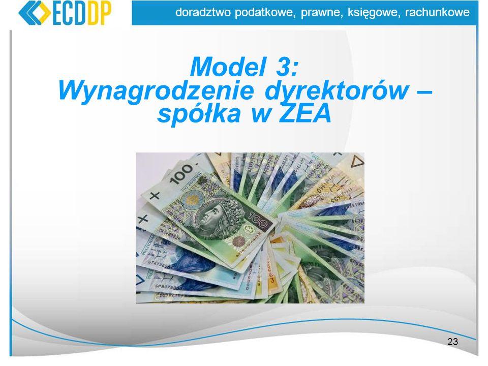 23 doradztwo podatkowe, prawne, księgowe, rachunkowe Model 3: Wynagrodzenie dyrektorów – spółka w ZEA