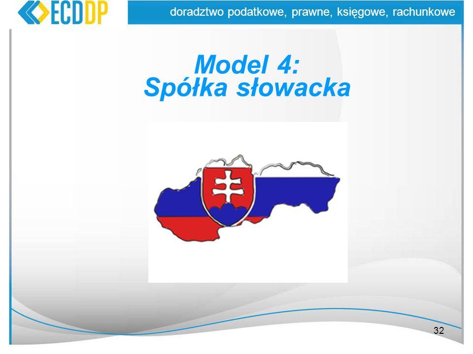 32 doradztwo podatkowe, prawne, księgowe, rachunkowe Model 4: Spółka słowacka