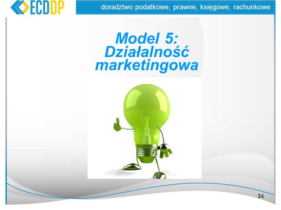 34 doradztwo podatkowe, prawne, księgowe, rachunkowe Model 5: Działalność marketingowa