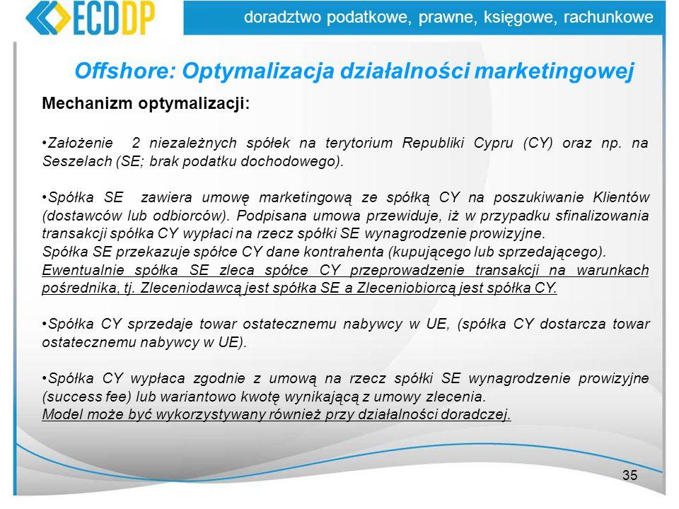 35 doradztwo podatkowe, prawne, księgowe, rachunkowe Offshore: Optymalizacja działalności marketingowej Mechanizm optymalizacji: Założenie 2 niezależn