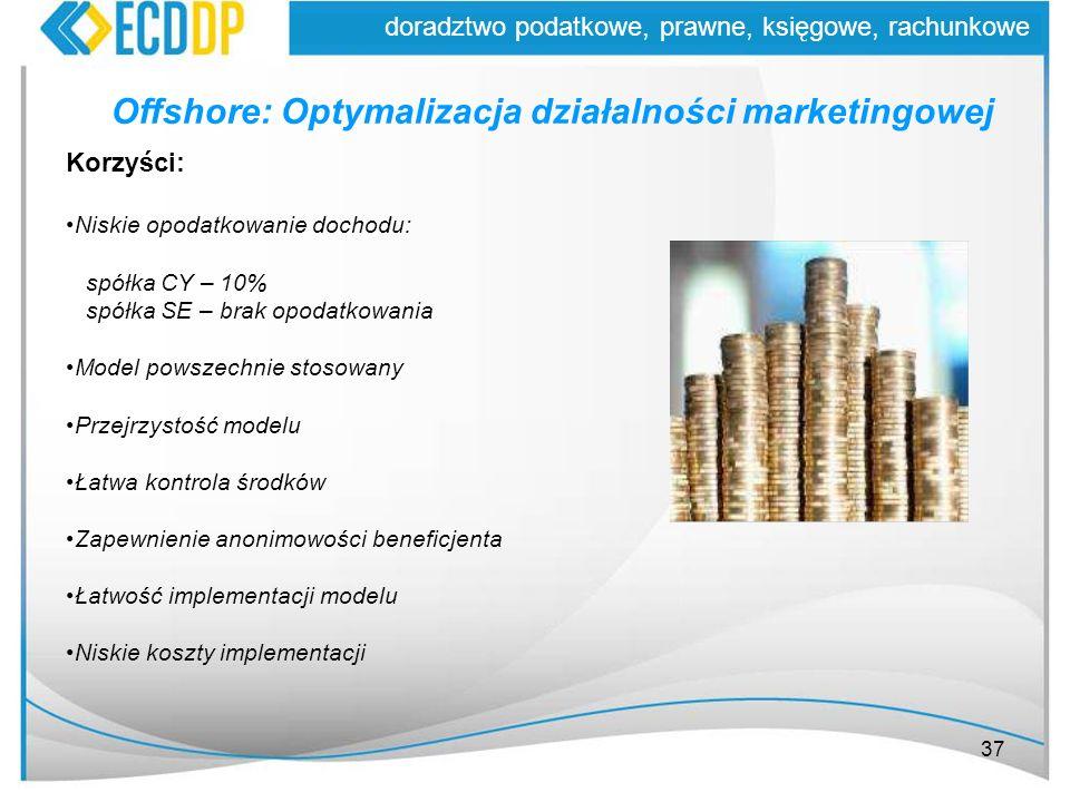 37 doradztwo podatkowe, prawne, księgowe, rachunkowe Offshore: Optymalizacja działalności marketingowej Korzyści: Niskie opodatkowanie dochodu: spółka