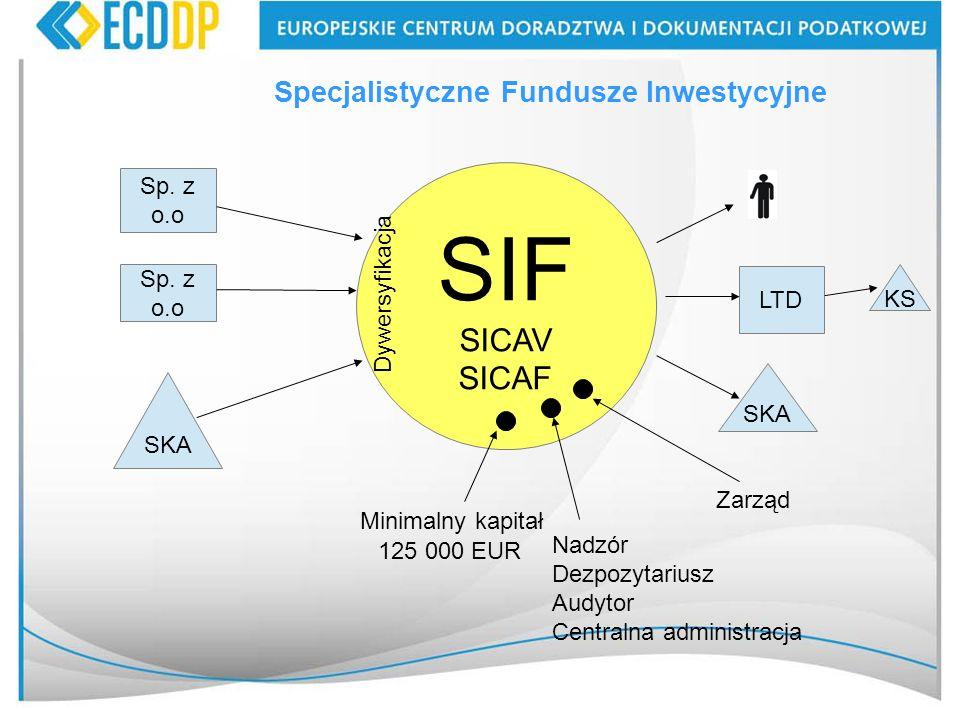 46 SIF SICAV SICAF Sp. z o.o SKA LTD 125 000 EUR Nadzór Dezpozytariusz Audytor Centralna administracja Zarząd Minimalny kapitał Specjalistyczne Fundus