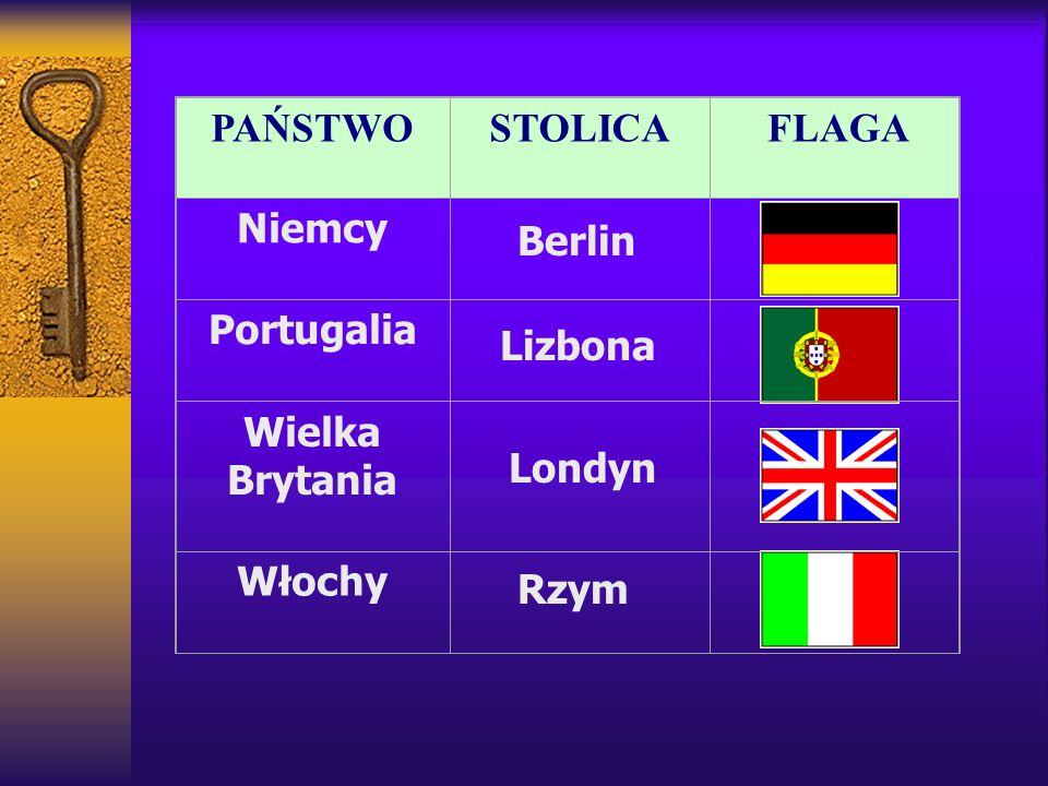 PAŃSTWOSTOLICA FLAGA Niemcy Portugalia Wielka Brytania Włochy Berlin Lizbona Londyn Rzym