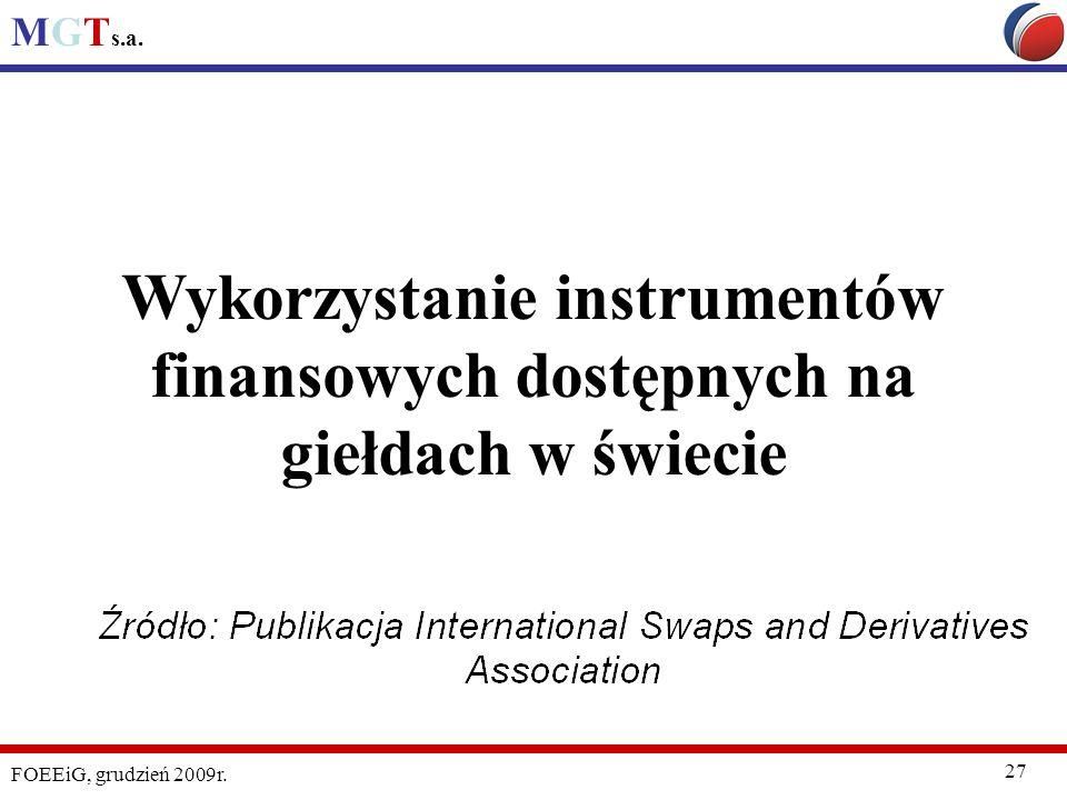 MGT s.a. FOEEiG, grudzień 2009r. 27 Wykorzystanie instrumentów finansowych dostępnych na giełdach w świecie