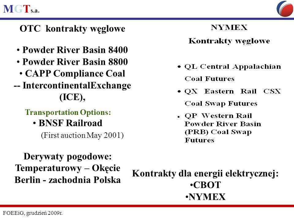 MGT s.a. FOEEiG, grudzień 2009r. OTC kontrakty węglowe Powder River Basin 8400 Powder River Basin 8800 CAPP Compliance Coal -- IntercontinentalExchang