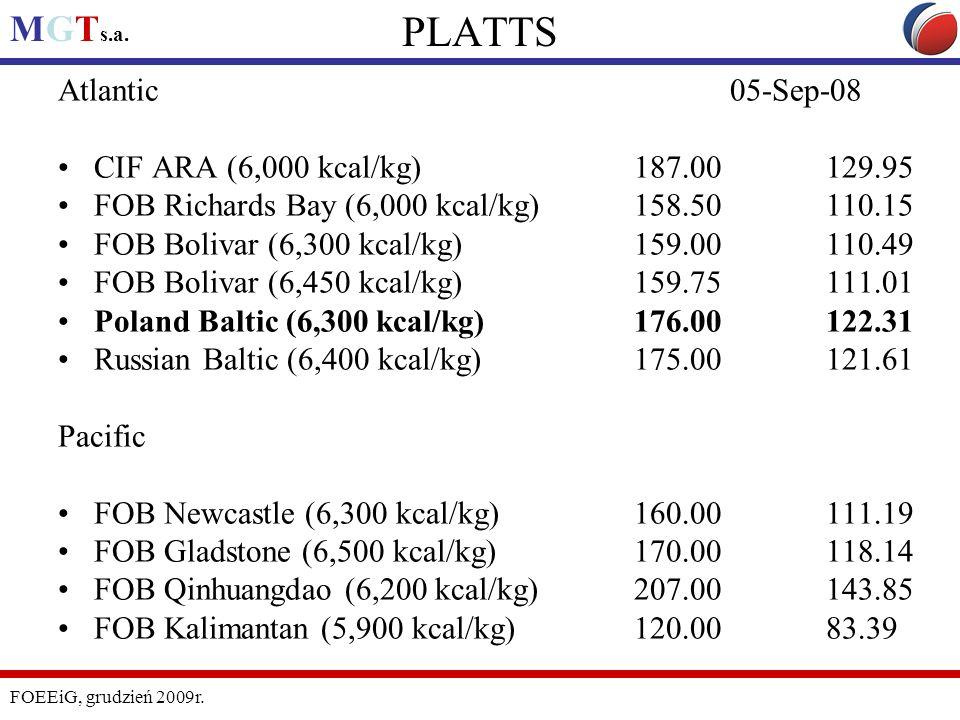 MGT s.a. FOEEiG, grudzień 2009r. PLATTS Atlantic 05-Sep-08 CIF ARA (6,000 kcal/kg) 187.00 129.95 FOB Richards Bay (6,000 kcal/kg) 158.50 110.15 FOB Bo