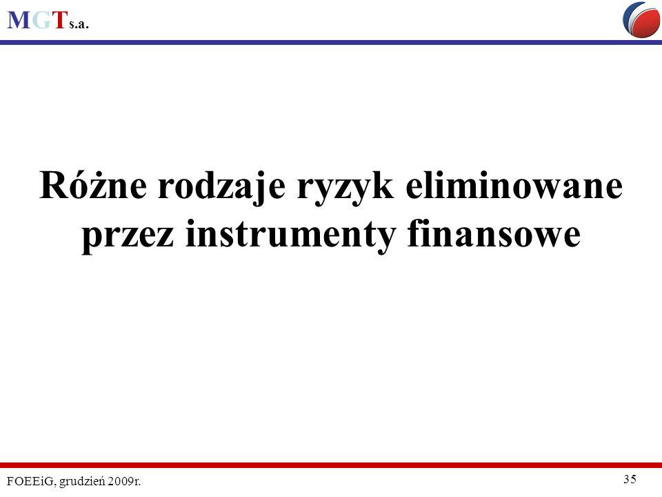 MGT s.a. FOEEiG, grudzień 2009r. 35 Różne rodzaje ryzyk eliminowane przez instrumenty finansowe