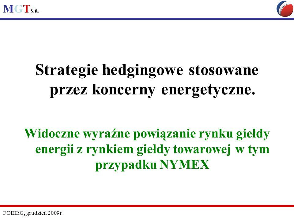 MGT s.a. FOEEiG, grudzień 2009r. Strategie hedgingowe stosowane przez koncerny energetyczne. Widoczne wyraźne powiązanie rynku giełdy energii z rynkie