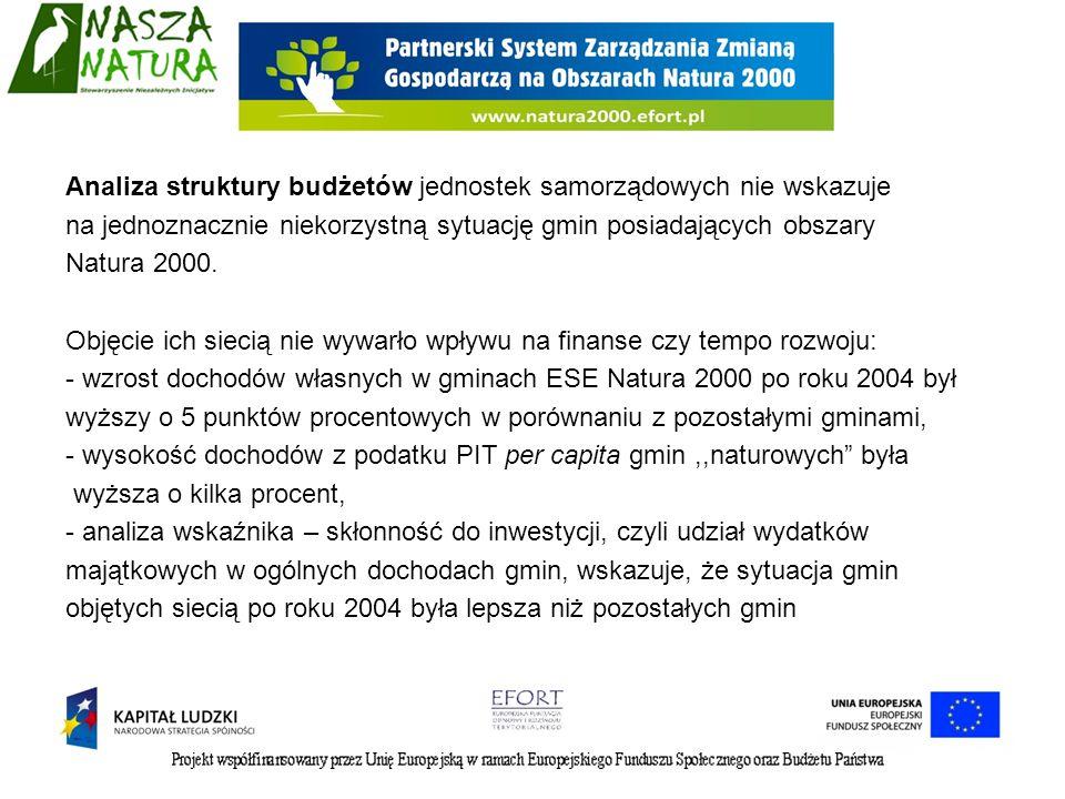 Analiza struktury budżetów jednostek samorządowych nie wskazuje na jednoznacznie niekorzystną sytuację gmin posiadających obszary Natura 2000. Objęcie