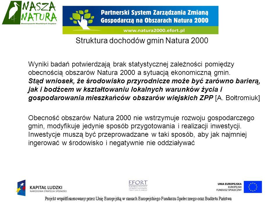 Wyniki badań potwierdzają brak statystycznej zależności pomiędzy obecnością obszarów Natura 2000 a sytuacją ekonomiczną gmin. Stąd wniosek, że środowi