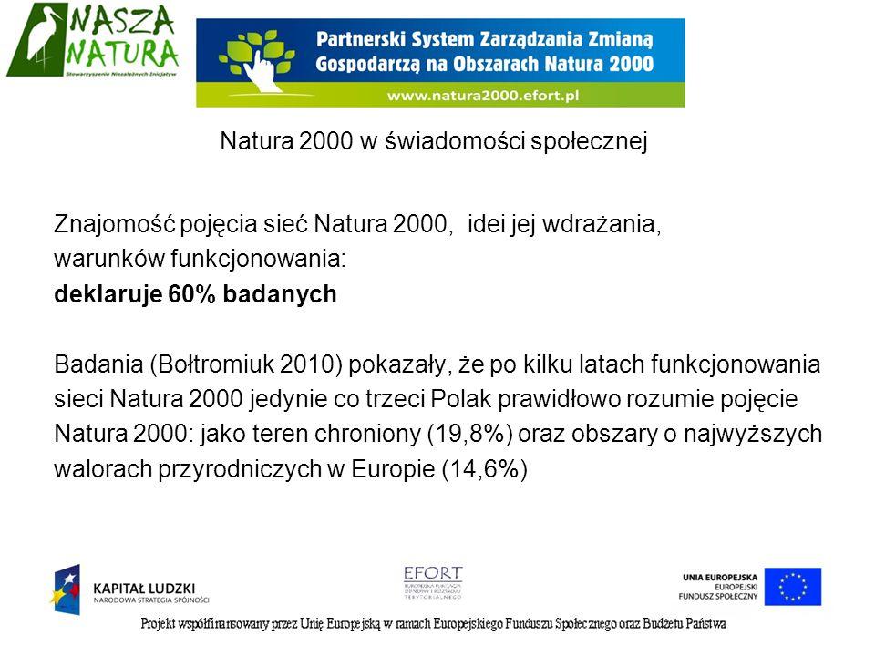 Znajomość pojęcia sieć Natura 2000, idei jej wdrażania, warunków funkcjonowania: deklaruje 60% badanych Badania (Bołtromiuk 2010) pokazały, że po kilk